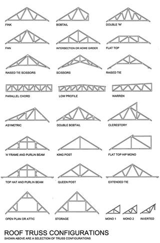 Фермы для крыши