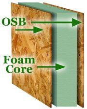 OSB (СИП) панель