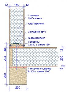 Установка стены на цокольное перекрытие