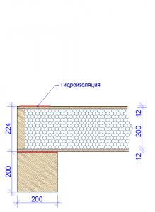 Стена СИП. Укладка гидроизоляции на цокольное перекрытие