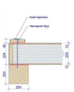 Стена СИП. Герметизация стыка панели снизу